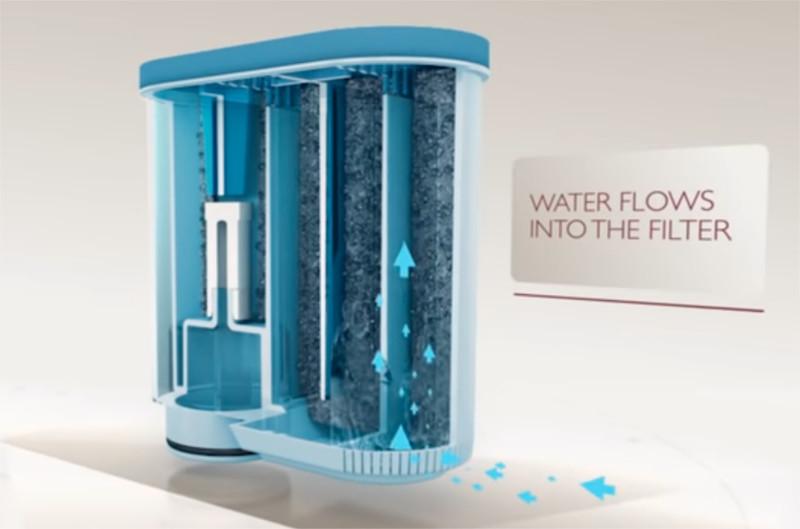 Filtro AquaClean