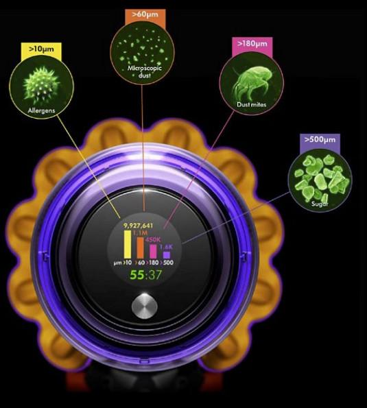 Pantalla Dyson V15 Detect con partículas clasificadas por tamaños