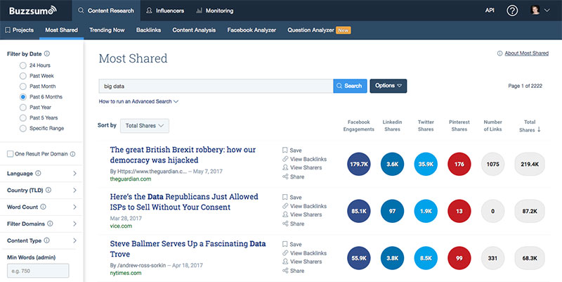 BuzzSumo Topic Generation Tools