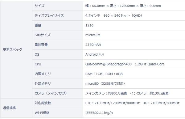 LG G2 miniのカメラや通信機能