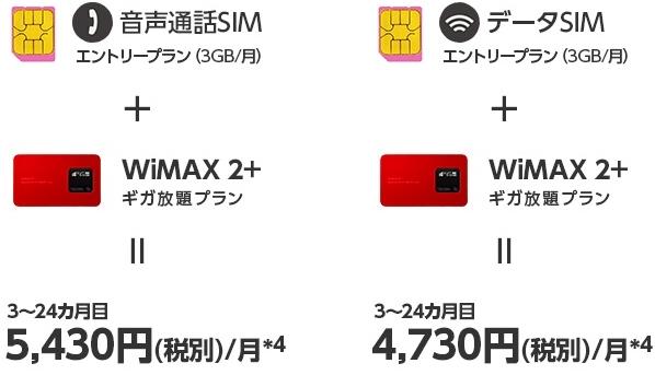 BIGLOBE WiMAX2+とSIMセット販売