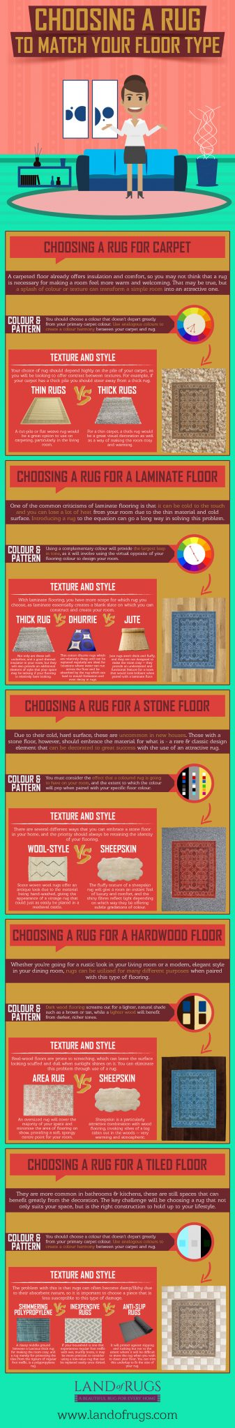 CHOOSING A RUG TO MATCH YOUR FLOOR TYPE (1)