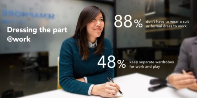 Zakelijke kleding wereldwijd - LinkedIn onderzoek