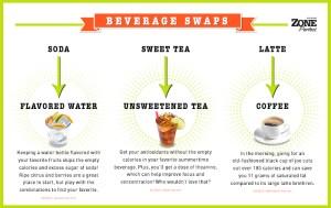 Postable - Beverage Swaps