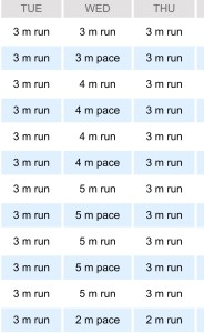An example of Hal Higdon's schedule for half marathoners.  I like that he incorporates pace runs every other week.
