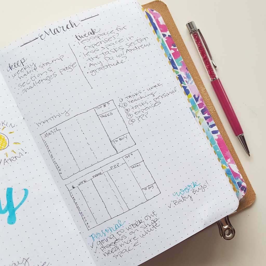 At the end of the month, take stock of what worked and what I want to change for the next - this is what helps refine your system to best work for you // www.prettyprintsandpaper.com