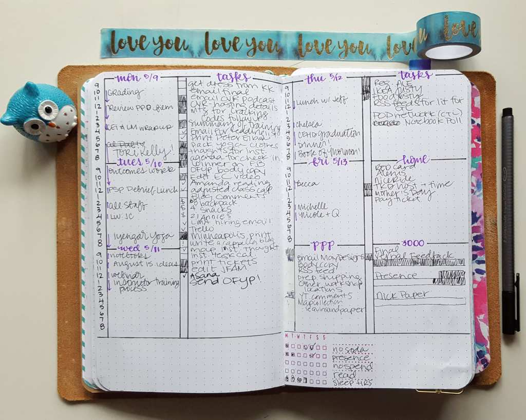 This weekly layout was an experiment in my bullet journal