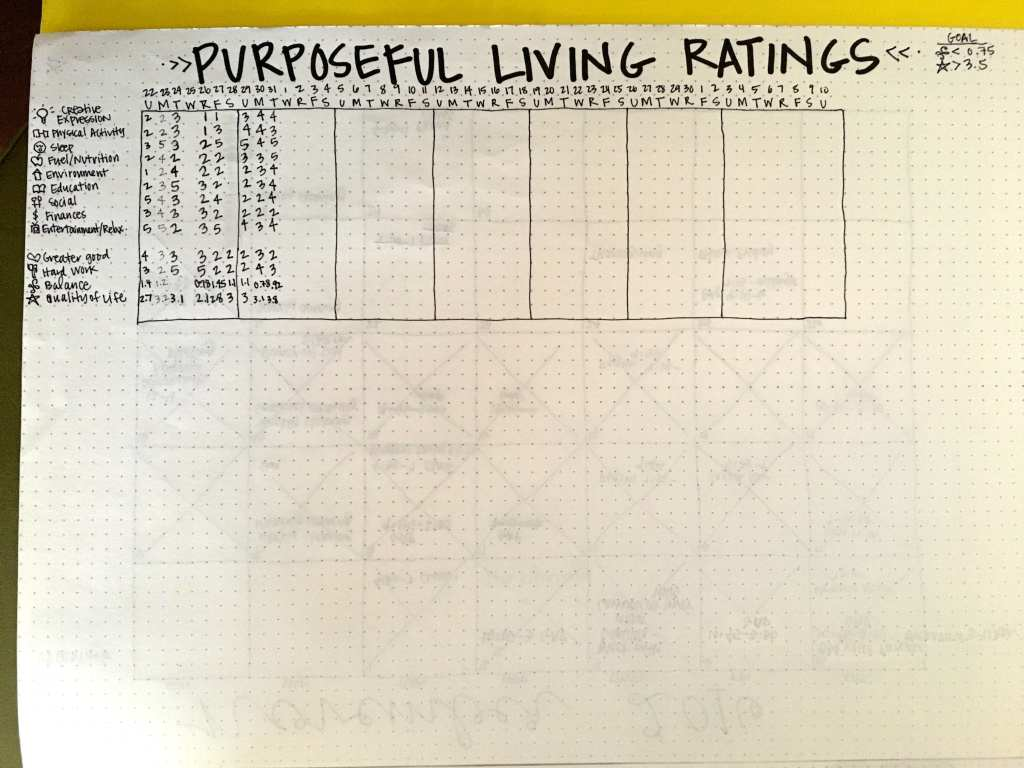 @sixth_and_fourth Allison talks about how bullet journaling helps her live her minimalist lifestyle