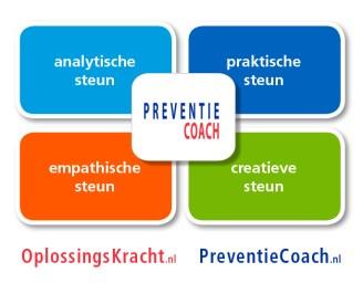 workshop positieve gezondheid en arbowet 2017