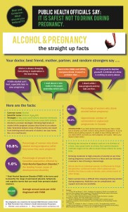 alcohol-and-pregnancy-infographic-feb-2012