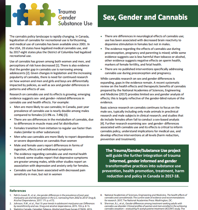 Resource: Women and Cannabis