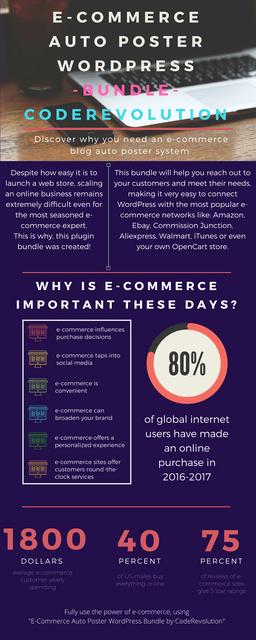 E-Commerce Auto Poster WordPress Bundle por CodeRevolution