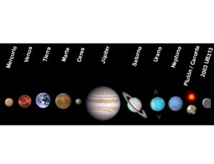 11 Planets - New Mnemonic Helps Recall 11 Planets - The ...