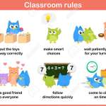 Classroom Rules For Kids Royalty Free Cliparts Vectors And Stock Illustration Image 34399446