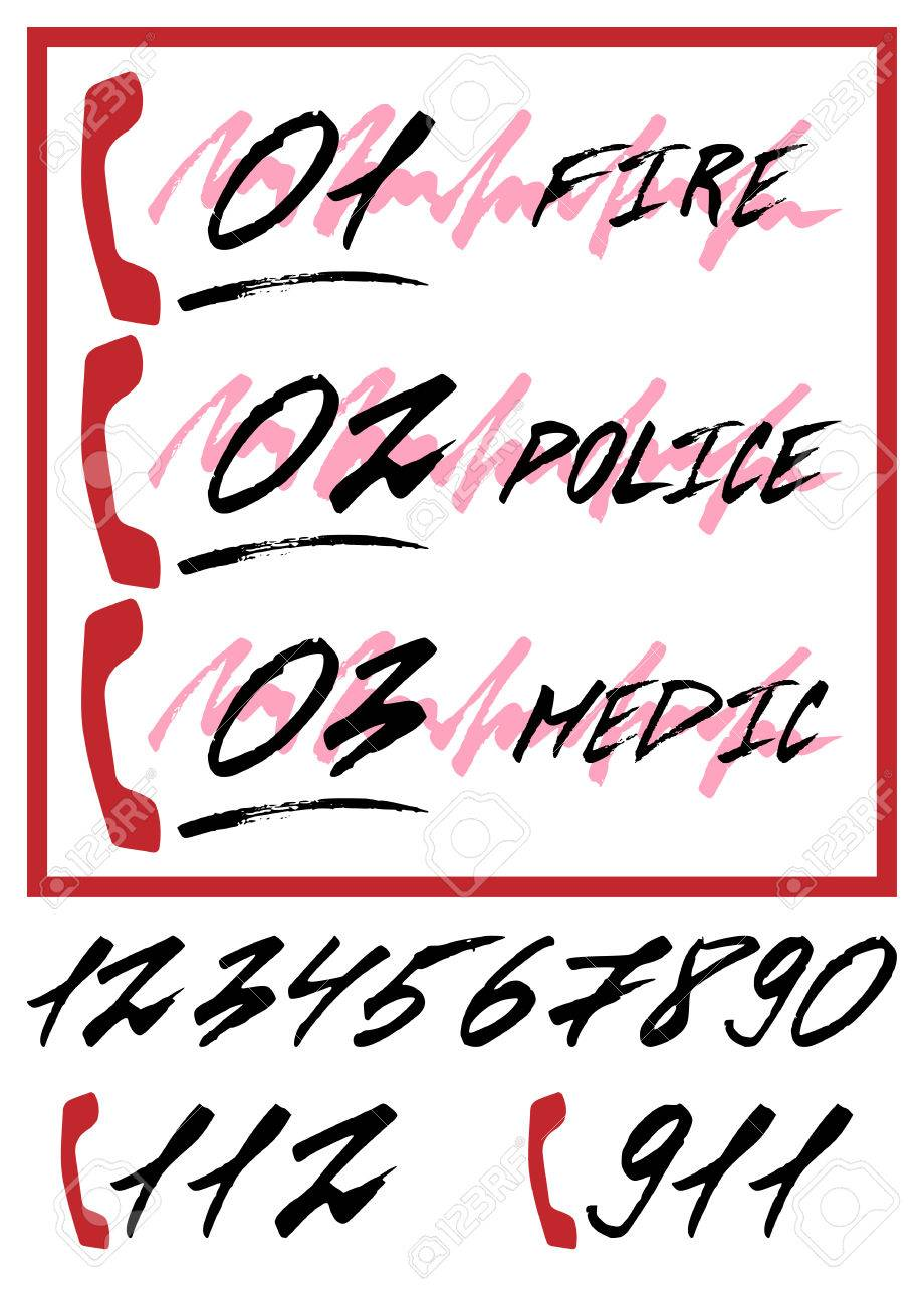 notifying poster with emergency call numbers ambulance police