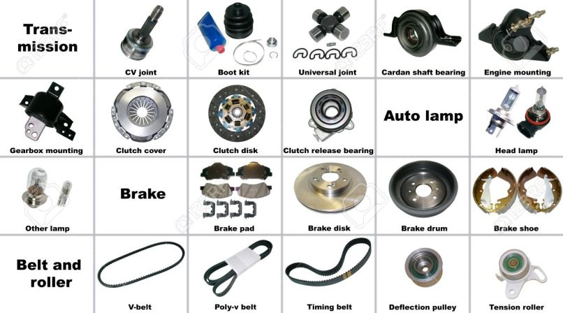 Spare Parts Of The Transmission Brake