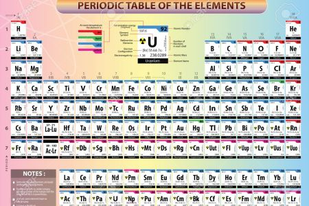 Periodic table with names 4k pictures 4k pictures full hq periodic table elements names youtube periodic table with group names list hollywoodcinema us periodic table with group names list the periodic table urtaz Choice Image