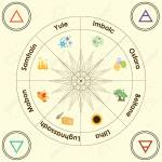 Vector Illustration Of Pagan Holidays Wheel Of Year With Colorful Royalty Free Cliparts Vectors And Stock Illustration Image 117384649