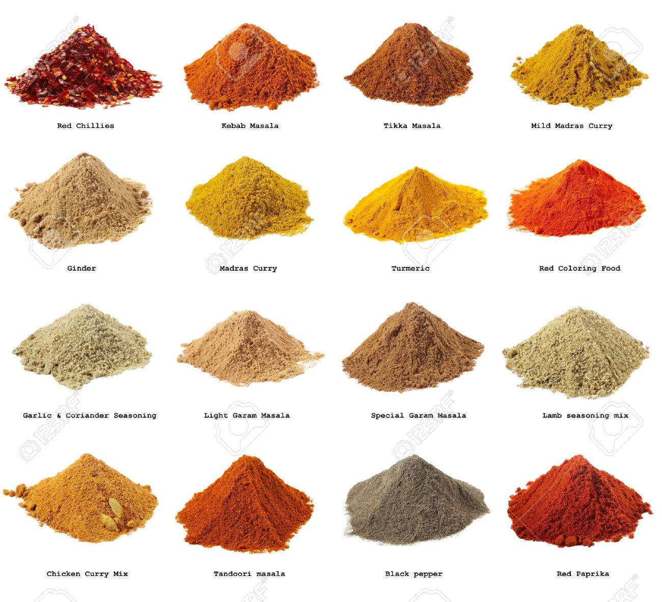 Image result for yellow & red indian curry powder