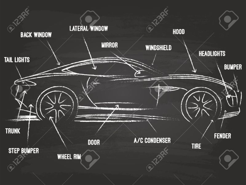Car Parts Sketch On Blackboard Royalty Free Cliparts  Vectors  And     Car Parts Sketch On Blackboard Stock Vector   31590995