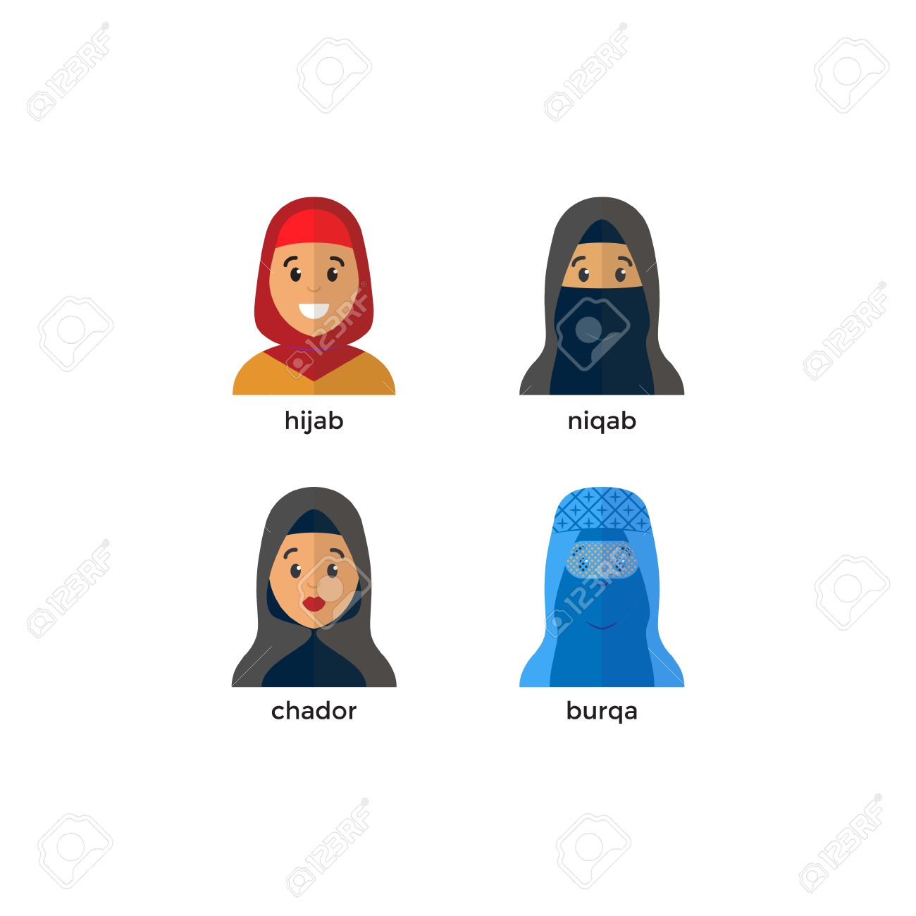 Image result for Muslim Headwear