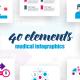 Medical Infographics Vol.28