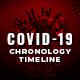 Coronavirus Covid-19 Chronology Timeline