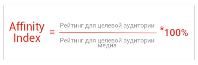 Affinity Index