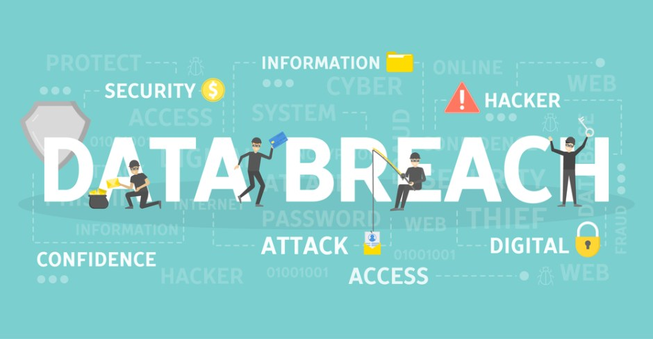 Image result for data breach