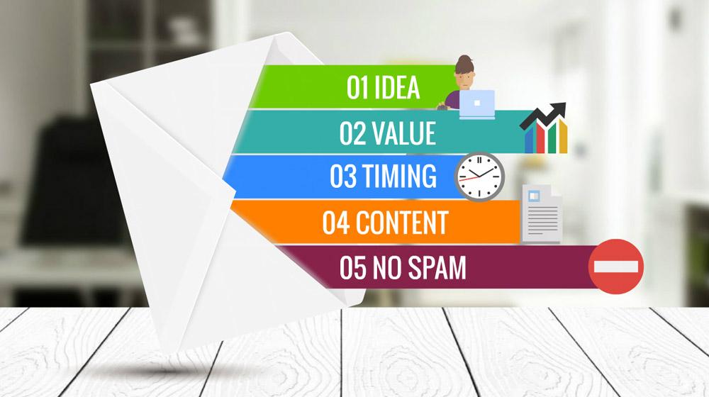 Email Marketing Prezi Template Prezibase