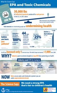 UCSF-EPA-ToxicChemInfographic