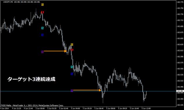 2014.06.05 18.35-trade