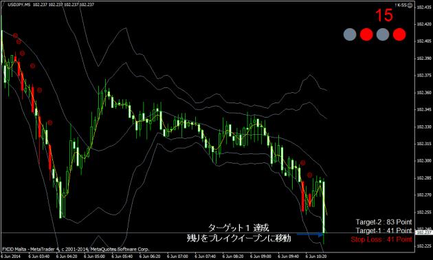 2014.06.06 16.50-target1