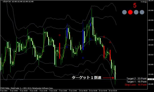 2014.06.10 08.50-target1