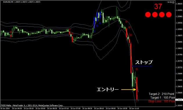 2014.06.10 17.40-entry