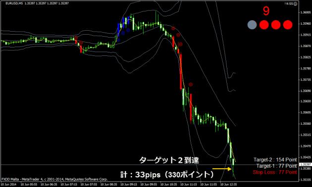2014.06.10 19.05-target2