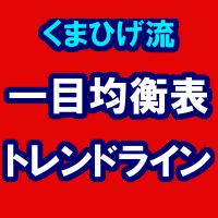 ichimoku-trndline01