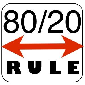 ローソク足チャートにもこんな法則があったのか!くまひげ流◆【チャート80:20の法則】って、どんな法則?◆プライスアクション・トレード教室(Vol.043)
