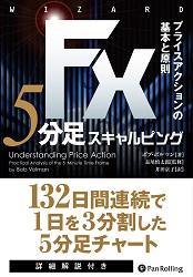 FX 5分足スキャルピング プライスアクションの基本と原則