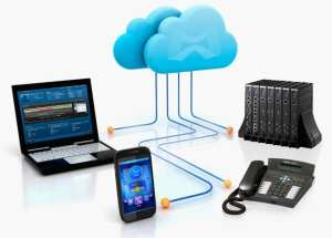 Cloud Phone Systems And Easy Integration