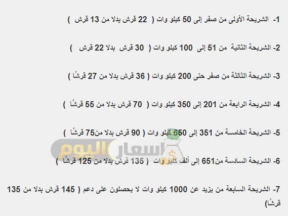 اسعار شرائح الكهرباء الجديدة فى مصر 2019 أسعار اليوم