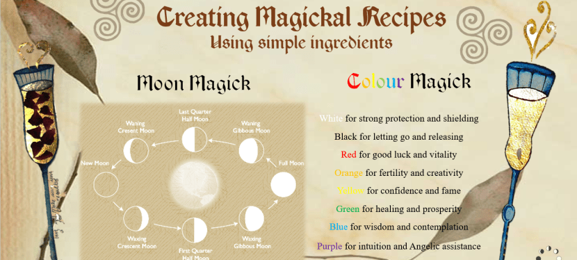 Creating Magickal Recipes. Part One