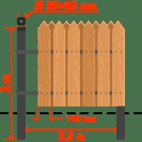 Деревянные заборы для дачи, строительство забора из дерева ...