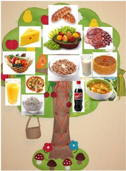 Полезные и вредные продукты картинки для детей » Скачать ...