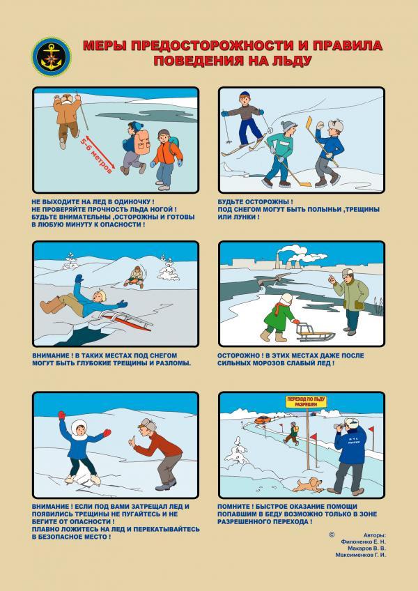 Правило безопасности на водоемах в картинках для детей ...