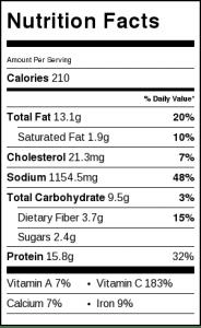 Baked Monkfish Fillets nutrition info