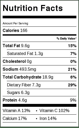 Braised Okra-Bamia Nutrition Information