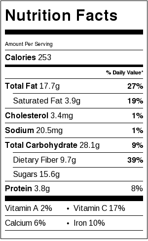 Chocolate Avocado Mousse - Nutrition label