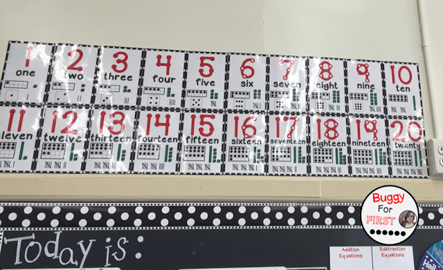 These posters are exactly what I was looking for! My students will be able to see numbers in different ways while growing their number sense.