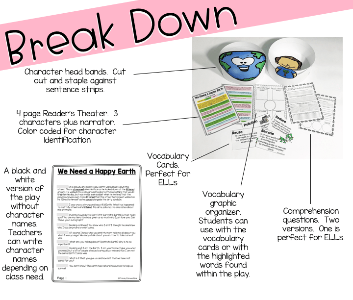 Break down of a complete pack for Earth Day. This Reader's theater includes the play, vocabulary cards, vocabulary activities, differentiated comprehension questions and everything you will need to make your earth day fun and interactive for your students. It is the perfect way to integrate social studies and science in the curriculum while fulfilling the standards.